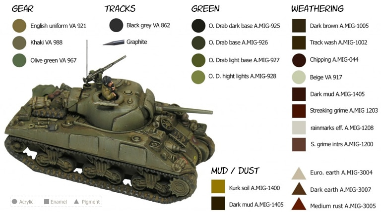 sherman-15mm painting guide from Rubén Torregrosa